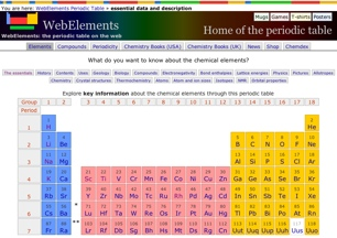 Stemlers portfolio internet sites on elements screenshot from httpwebelementsindexml interactive periodic table of elements urtaz
